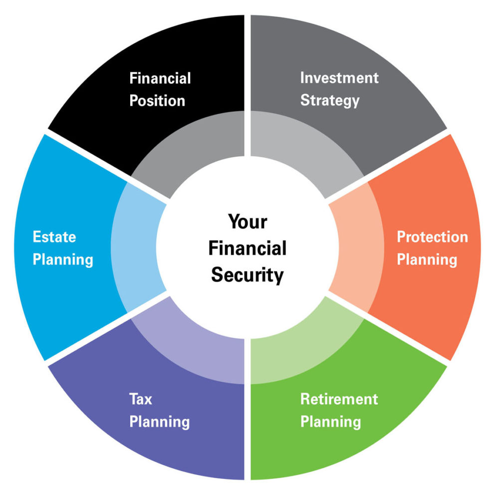 Financial_Planning_Graphic-992x992