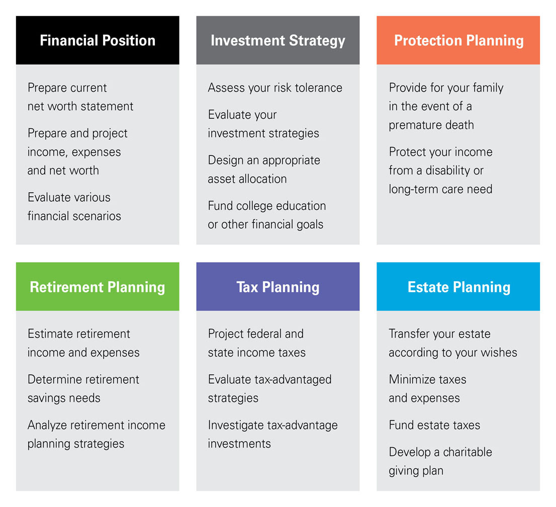Financial_Planning_Graphic2